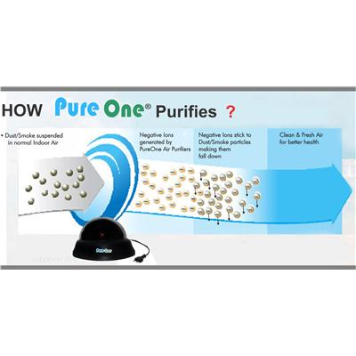 PureOne Plasma  Air Purifier
