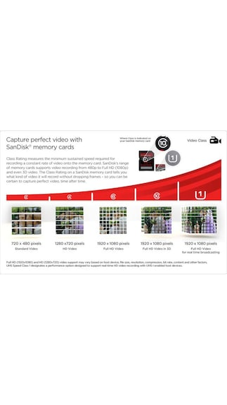 SanDisk Ultra 4GB MicroSDHC Class 6 (30MB/s) UHS-I Memory Card